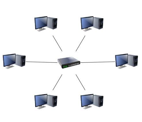 reti-computer